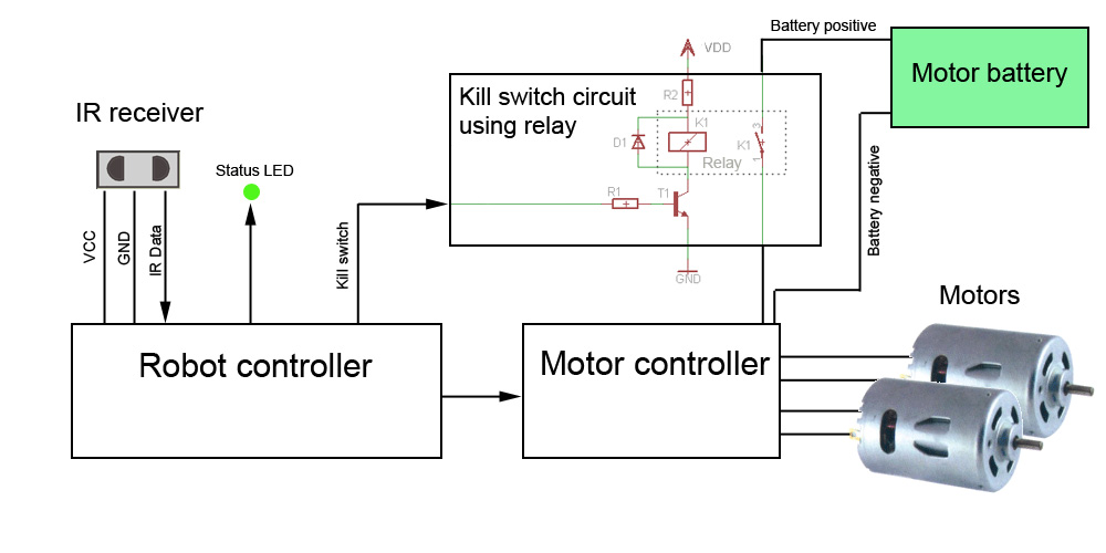 Kill Switch Relay | Robot Start Module