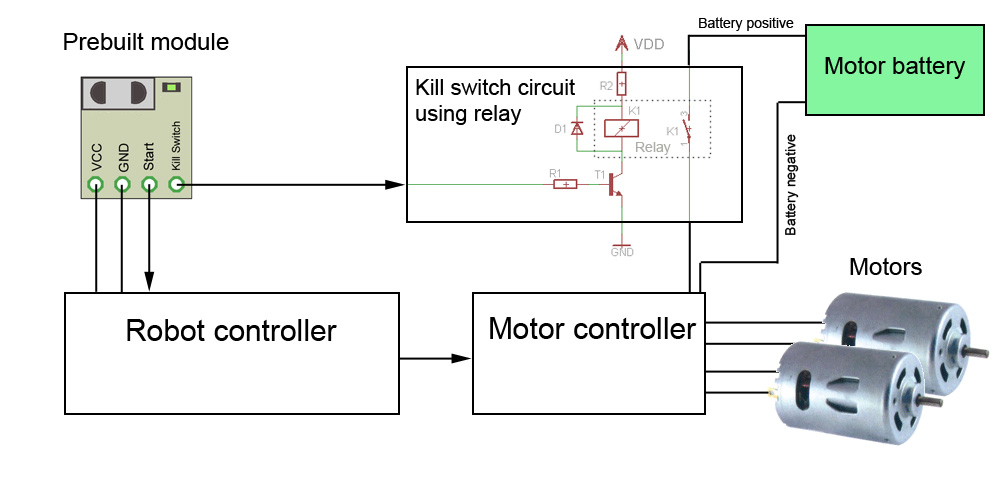 Kill switch relay robot start module kill switch relay swarovskicordoba Image collections